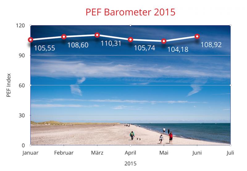 PEF Barometer Juli 2015